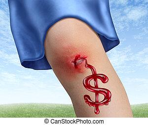 medicinsk, ulykke, forsikring, omkostninger