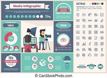 medien, infographic, design, schablone, wohnung