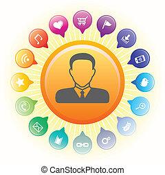 medier, sociale, begreb