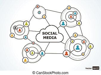 medier, sociale, concept.