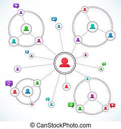 medier, sociale, netværk, illustration, cirkler