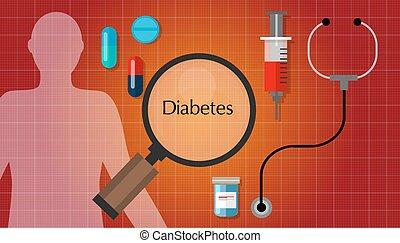 medikation, zuckerkrank, mellitus, gesundheit, diagnose, problem, zuckerkrankheit, ikone