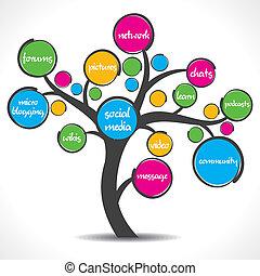 medios, árbol, colorido, social