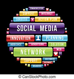 medios, círculo, concepto, social