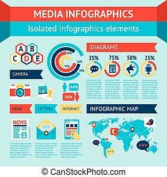 medios, conjunto, infographics