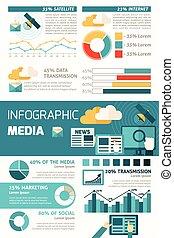 medios, infographic, conjunto