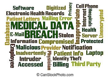 medisch, data, breuk