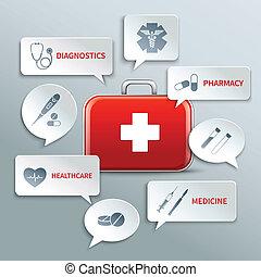 medisch, papier, bellen