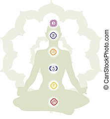 Meditation and Chakra, illustration - Chakras symbols,...