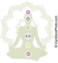 Meditation and Chakra, illustration - Chakras symbols,...