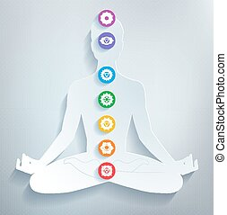 Meditation and chakras.