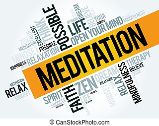 Meditation word cloud