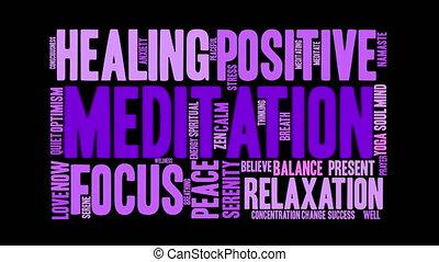 Meditation Word Cloud - Meditation word cloud on a white...