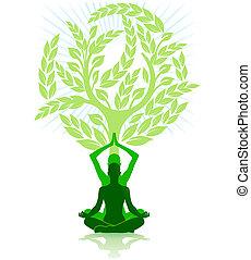 meditazione, esercizio