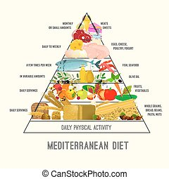 Mediterranean Diet Image - Beautiful Vector Mediterranean...