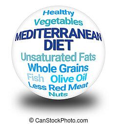 Mediterranean Diet Word Cloud - Mediterranean Diet Round ...