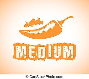 medium chilli