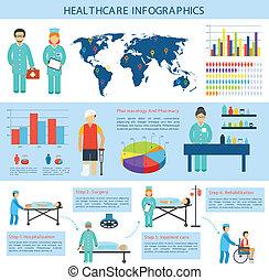 medizin, infographic, satz