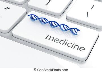 medizinprodukt, begriff