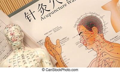 medycyna, akupunktura, -, chińczyk, hd