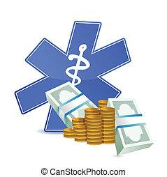 medyczna ilustracja, wydatki