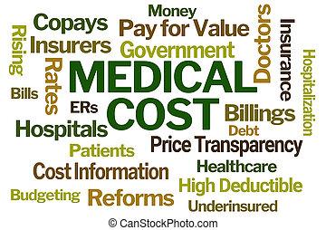 medyczny, koszt, słowo, chmura