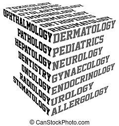 medyczny, terminy, typografia
