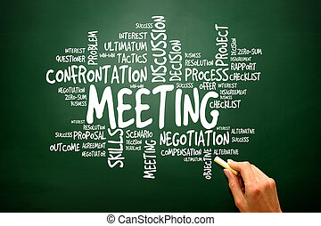 MEETING business concept words cloud, presentation background