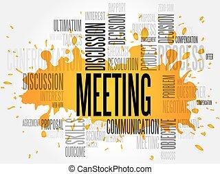 Meeting word cloud