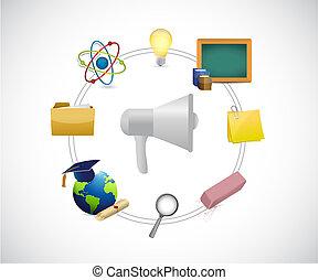 megafono, e, educativo, icone, illustrazione