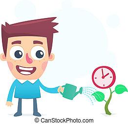 megművelés, idő