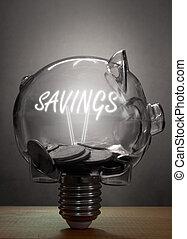 megtakarítás, fogalom