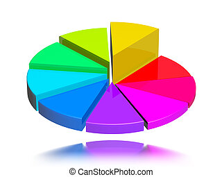 mehrfarbig, kreisdiagramm