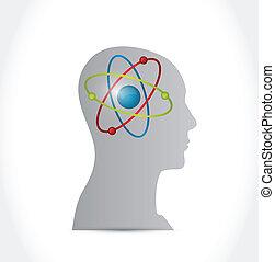 mein, wissenschaft, mind., design, abbildung