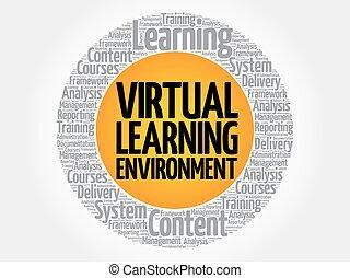 meio ambiente, círculo, virtual, aprendizagem