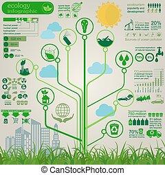 meio ambiente, ecologia, infographic