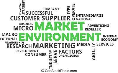 meio ambiente, palavra, -, nuvem, mercado