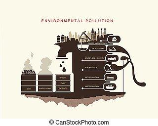 meio ambiente, resources., poluição, natural, ar