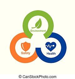 meio ambiente, segurança, saúde, trabalhando