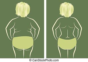 meisje, slank, dik