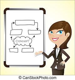 meisje, whiteboard, het voorstellen, smart, spotprent