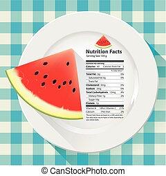 melancia, fatos, nutrição