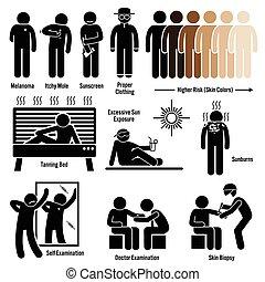 melanoma, kanker, huid
