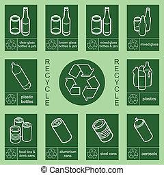meldingsbord, recycling