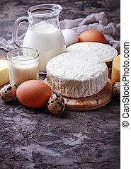 melk, room, eitjes, zuur, huisje, boter, kaas