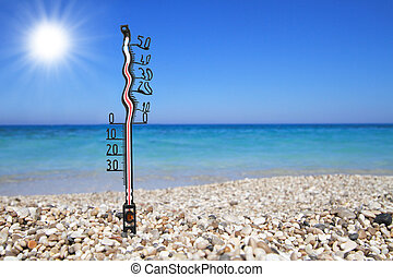 Melted thermometer on a beach shows high temperatures