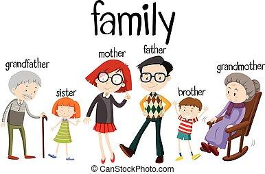 membri famiglia, generazioni, tre