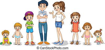 membri famiglia