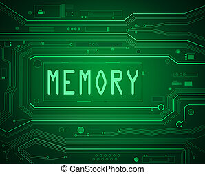 Memory concept. - Abstract style illustration depicting...