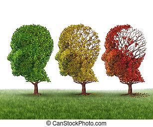 Memory Loss - Memory loss and brain aging due to dementia...